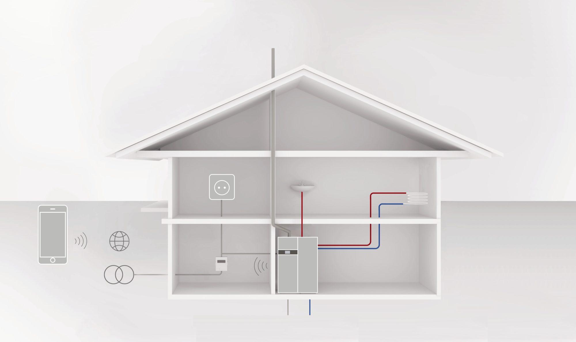 Brennstoffzelle zur Wärme- und Stromerzeugung